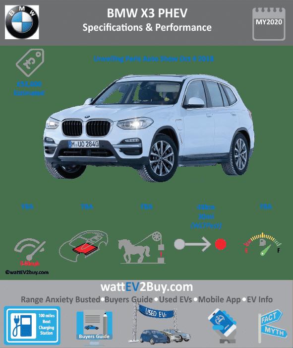 BMW X3 PHEV SUV