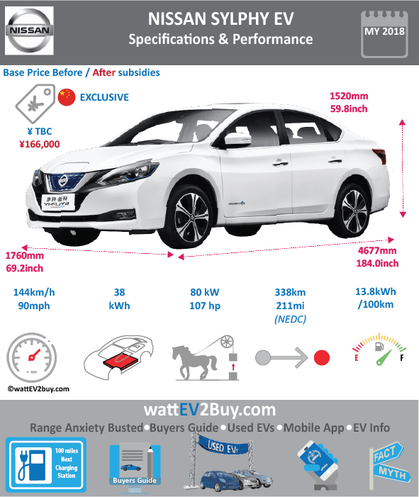"""Nissan Sylphy Specs Brand NISSAN Fuel_Type BEV Chinese Name <table border=""""0"""" cellpadding=""""0"""" cellspacing=""""0"""" width=""""156"""" style=""""font-family: -webkit-standard; border-collapse: collapse; width: 156pt;""""><colgroup><col width=""""156"""" style=""""width: 156pt;""""></colgroup><tbody><tr height=""""20"""" style=""""height: 20pt;""""><td height=""""20"""" class=""""xl66"""" width=""""156"""" style=""""padding-top: 1px; padding-right: 1px; padding-left: 1px; color: rgb(51, 51, 51); font-size: 15pt; font-weight: 700; font-family: 宋体; vertical-align: bottom; border: none; white-space: nowrap; height: 20pt; width: 156pt;"""">SYLPHY轩逸 EV<br>轩逸·纯电 SYLPHY Zero Emission</td></tr></tbody></table> Model Code DFL7000NAH1BEV Batch Battery Capacity kWh 38 Energy Density Wh/kg 131.36 Battery Electric Range - at constant 38mph Battery Electric Range - at constant 60km/h Battery Electric Range - NEDC km 338 Battery Electric Range - NEDC Mi 221 Battery Electric Range - EPA Mi Battery Electric Range - EPA km Electric Top Speed - mph 90 Electric Top Speed - km/h 144 Acceleration 0 - 100km/h sec Onboard Charger kW LV 2 Charge Time (Hours) LV 3 Charge Time (min to 80%) Energy Consumption kWh/km 13.3 Max Power - hp (Electric Max) 107 Max Power - kW (Electric Max) 80 CHINA MSRP (before incentives & destination) US MSRP (before incentives & destination) MSRP after incentives Lenght (mm) 4677 Width (mm) 1760 Height (mm) 1520 Wheelbase (mm) 2700 Lenght (inc) 183.9791958 Width (inc) 69.2331376 Height (inc) 59.7922552 Wheelbase (inc) 106.2 Curb Weight (kg) 1520"""