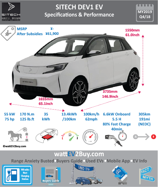 SiTech DEV1 EV Specs wattev2Buy.com 2018 Battery Chemistry Battery Capacity kWh Battery Nominal rating kWh Voltage V Amps Ah Cells Modules Efficiency Weight (kg) Cell Type SOC Cooling Cycles Battery Type Depth of Discharge (DOD) Energy Density Wh/kg Battery Manufacturer Battery Warranty - years Battery Warranty - km Battery Warranty - miles Battery Electric Range - at constant 38mph Battery Electric Range - at constant 60km/h Battery Electric Range - at constant 25mph Battery Electric Range - at constant 40km/h Battery Electric Range - JC08 Mi Battery Electric Range - JC08 km Battery Electric Range - WLTP Mi Battery Electric Range - WLTP km Battery Electric Range - NEDC Mi 218.75 Battery Electric Range - NEDC km 350 Battery Electric Range - CCM Mi 218.75 Battery Electric Range - CCM km 350 Battery Electric Range - EPA Mi Battery Electric Range - EPA km Electric Top Speed - mph Electric Top Speed - km/h Acceleration 0 - 100km/h sec Acceleration 0 - 50km/h sec Acceleration 0 - 125km/h sec Acceleration 0 - 125mph sec Acceleration 0 - 188mph sec Acceleration 0 - 62mph sec Acceleration 0 - 60mph sec Acceleration 0 - 37.2mph sec Braking 100-0km/h (m) Wireless Charging Direct Current Fast Charge kW Charger Efficiency Onboard Charger kW Onboard Charger Optional kW Charging Cord - amps Charging Cord - volts LV 1 Charge kW LV 1 Charge Time (Hours) LV 2 Charge kW LV 2 Charge Time (Hours) LV 3 CCS/Combo kW LV 3 Charge Time (min to 70%) LV 3 Charge Time (min to 80%) 40 LV 3 Charge Time (mi) LV 3 Charge Time (km) Battery Swap (min) Supercharger Charging System kW Charger Output Charge Type Charge Connector Braking Power Outlet kW Power Outlet Amps MPGe Combined - miles MPGe Combined - km MPGe City - miles MPGe City - km MPGe Highway - miles MPGe Highway - km Max Power - hp (Electric Max) Max Power - kW (Electric Max) Max Torque - lb.ft (Electric Max) Max Torque - N.m (Electric Max) Drivetrain Generator Motor Type Electric Motor Manufacturer Electric Motor Output kW Electric Motor