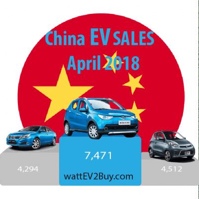 China-ev-sales-2018-april