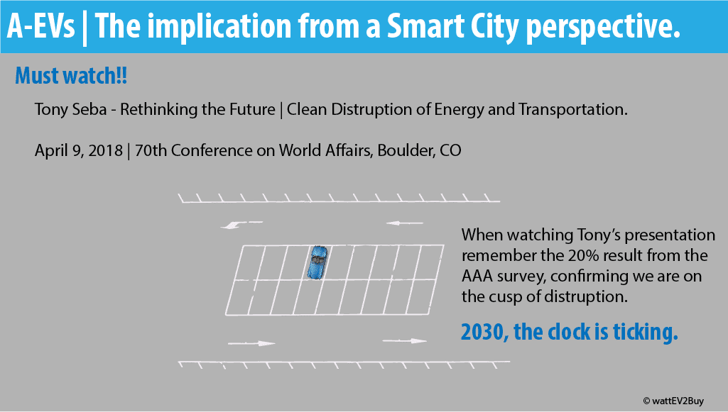 Aev-and-smart-cities