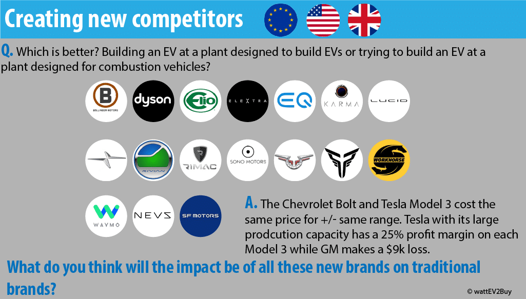 electric-cars-creating-new-competitors