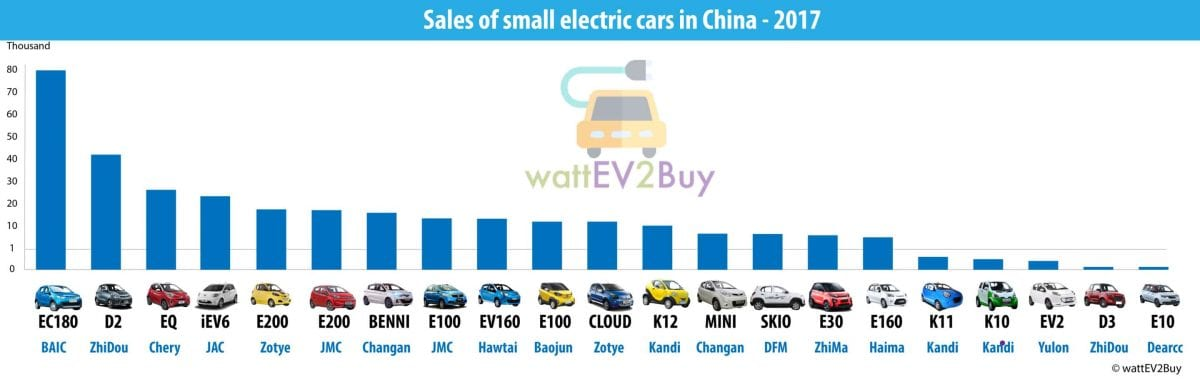 China-small-car-sales-2018