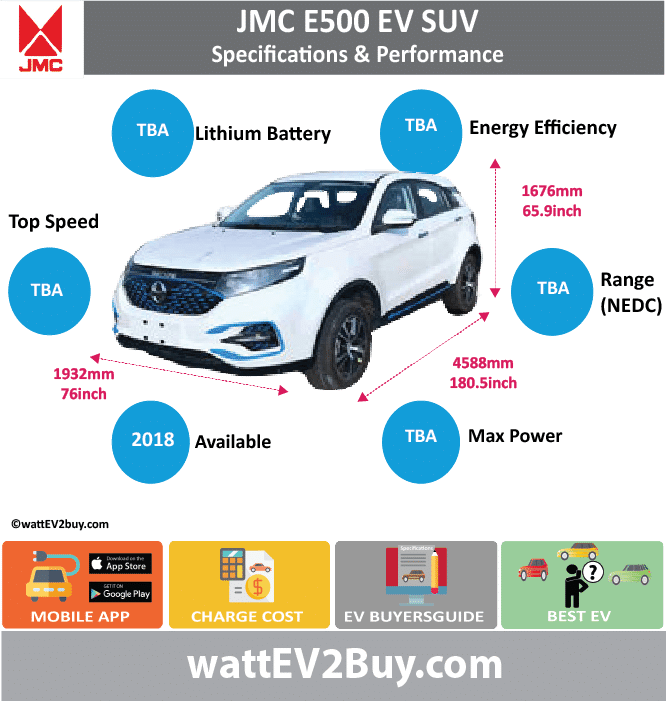 JMC E500 Specs	Yes Brand	JMC Model	JMC E500 Fuel_Type	BEV Chinese Name	江铃E500 Model Code	JX6461PB5BEV Batch	 Battery Capacity kWh	 Energy Density Wh/kg	 Battery Electric Range - at constant 38mph	 Battery Electric Range - at constant 60km/h	 Battery Electric Range - NEDC km	 Battery Electric Range - NEDC Mi	 Battery Electric Range - EPA Mi	 Battery Electric Range - EPA km	 Electric Top Speed - mph	 Electric Top Speed - km/h	 Acceleration 0 - 100km/h sec	 Onboard Charger kW	 LV 2 Charge Time (Hours)	 LV 3 Charge Time (min to 80%)	 Energy Consumption kWh/km	 Max Power - hp (Electric Max)	 Max Power - kW  (Electric Max)	 CHINA MSRP (before incentives & destination)	 US MSRP (before incentives & destination)	 MSRP after incentives	 Lenght (mm)	4588 Width (mm)	1932 Height (mm)	1676 Wheelbase (mm)	 Lenght (inc)	180.4782019 Width (inc)	75.99910332 Height (inc)	65.92882876 Wheelbase (inc)	 Curb Weight (kg)