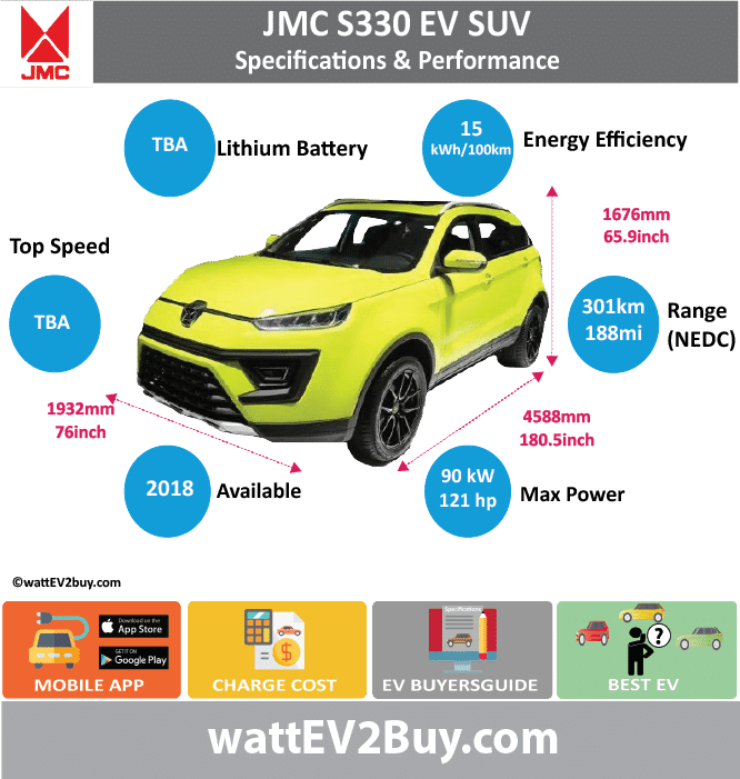 JMC S330 EV Specs Brand JMC Model JMC S330 EV Fuel_Type BEV Chinese Name 江铃S330 Model Code JX6460PB5BEV Batch Battery Capacity kWh Energy Density Wh/kg 140.54 Battery Electric Range - at constant 38mph Battery Electric Range - at constant 60km/h Battery Electric Range - NEDC km 301 Battery Electric Range - NEDC Mi 188.125 Battery Electric Range - EPA Mi Battery Electric Range - EPA km Electric Top Speed - mph 62.5 Electric Top Speed - km/h 100 Acceleration 0 - 100km/h sec Onboard Charger kW LV 2 Charge Time (Hours) LV 3 Charge Time (min to 80%) Energy Consumption kWh/km Max Power - hp (Electric Max) 120.6918 Max Power - kW (Electric Max) 90 CHINA MSRP (before incentives & destination) US MSRP (before incentives & destination) MSRP after incentives Lenght (mm) 4588 Width (mm) 1932 Height (mm) 1676 Wheelbase (mm) Lenght (inc) 180.4782019 Width (inc) 75.99910332 Height (inc) 65.92882876 Wheelbase (inc) Curb Weight (kg) 1750