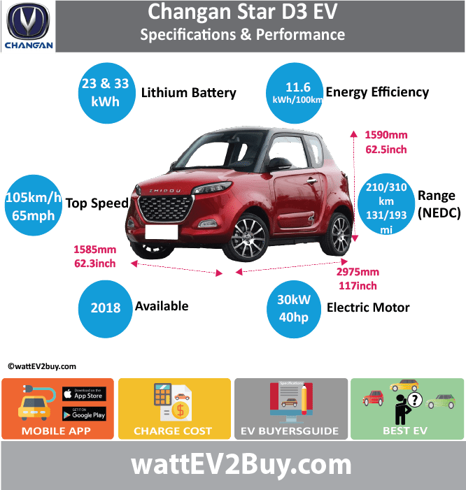"Changan Star D3 Specs	Yes Brand	Changan Model	Changan Star D3 Fuel_Type	BEV Chinese Name	<strong style=""margin: 0px; padding: 0px; -webkit-user-select: text; font-family: ""Microsoft Yahei"", Arial, sans-serif; caret-color: rgb(85, 85, 85); color: rgb(85, 85, 85); font-size: 16px; text-indent: 32px;"">法尔斯特D3</strong> Model Code	SC7001DABEV Batch	 Battery Capacity kWh	33 Energy Density Wh/kg	158 Battery Electric Range - at constant 38mph	 Battery Electric Range - at constant 60km/h	 Battery Electric Range - NEDC km	315 Battery Electric Range - NEDC Mi	196.875 Battery Electric Range - EPA Mi	 Battery Electric Range - EPA km	 Electric Top Speed - mph	62.5 Electric Top Speed - km/h	100 Acceleration 0 - 100km/h sec	 Onboard Charger kW	 LV 2 Charge Time (Hours)	 LV 3 Charge Time (min to 80%)	 Energy Consumption kWh/km	 Max Power - hp (Electric Max)	40.2306 Max Power - kW  (Electric Max)	30 CHINA MSRP (before incentives & destination)	 US MSRP (before incentives & destination)	 MSRP after incentives	 Lenght (mm)	2975 Width (mm)	1585 Height (mm)	1590 Wheelbase (mm)	 Lenght (inc)	117.0276048 Width (inc)	62.34916085 Height (inc)	62.5458459 Wheelbase (inc)	 Curb Weight (kg)	950"