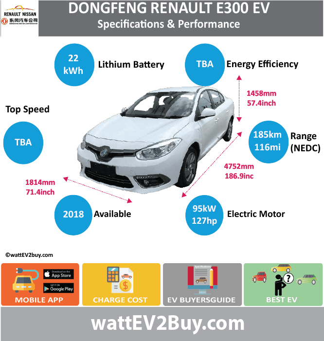 Dongfeng Renault E300 Specs Fuel_Type BEV Chinese Name 风诺E300 EV Model Code DFR7000K2EV Batch 307 Battery Capacity kWh 22 Energy Density Wh/kg Battery Electric Range - at constant 38mph Battery Electric Range - at constant 60km/h Battery Electric Range - NEDC km 185 Battery Electric Range - NEDC Mi 115.625 Battery Electric Range - EPA Mi Battery Electric Range - EPA km Electric Top Speed - mph Electric Top Speed - km/h Acceleration 0 - 100km/h sec Onboard Charger kW LV 2 Charge Time (Hours) LV 3 Charge Time (min to 80%) Energy Consumption kWh/km Max Power - hp (Electric Max) 127.3969 Max Power - kW (Electric Max) 95 CHINA MSRP (before incentives & destination) US MSRP (before incentives & destination) MSRP after incentives Lenght (mm) 4752 Width (mm) 1814 Height (mm) 1458 Wheelbase (mm) Lenght (inc) 186.9294715 Width (inc) 71.35733614 Height (inc) 57.35336058 Wheelbase (inc) Curb Weight (kg)