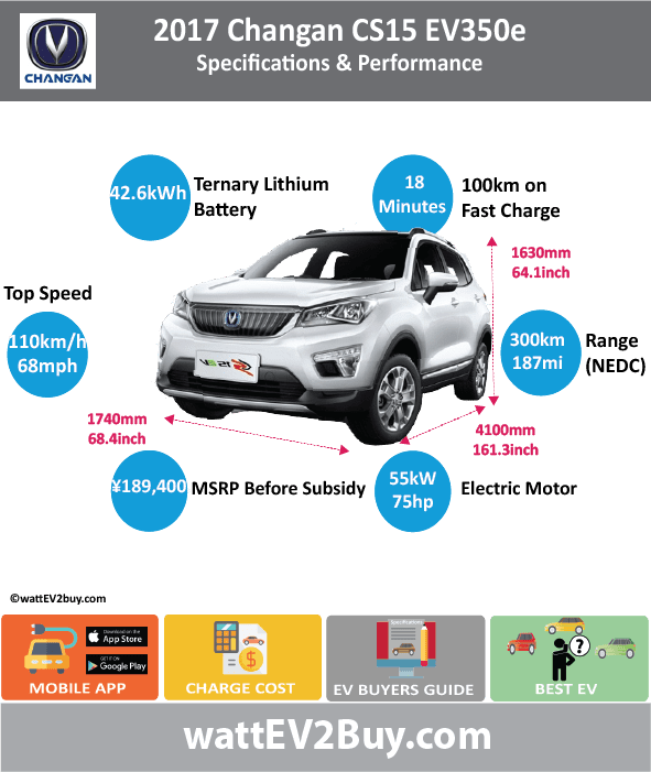 2017 Changan CS15 Specs	 Brand	Changan Model	Changan CS15 Fuel_Type	BEV Chinese Name	长安CS15 EV Model Code	SC7004CBBEV Batch	0 Battery Capacity kWh	42.92 Energy Density Wh/kg	0 Battery Electric Range - at constant 38mph	218.75 Battery Electric Range - at constant 60km/h	350 Battery Electric Range - NEDC km	300 Battery Electric Range - NEDC Mi	187.5 Battery Electric Range - EPA Mi	0 Battery Electric Range - EPA km	0 Electric Top Speed - mph	0 Electric Top Speed - km/h	110 Acceleration 0 - 100km/h sec	0 Onboard Charger kW	0 LV 2 Charge Time (Hours)	0 LV 3 Charge Time (min to 80%)	0 Energy Consumption kWh/km	15 Max Power - hp (Electric Max)	75 Max Power - kW  (Electric Max)	55 CHINA MSRP (before incentives & destination)	189400 US MSRP (before incentives & destination)	0 MSRP after incentives	0 Lenght (mm)	4100 Width (mm)	1740 Height (mm)	1630 Wheelbase (mm)	2510 Lenght (inc)	161.281741 Width (inc)	68.4463974 Height (inc)	64.1193263 Wheelbase (inc)	98.7358951 Curb Weight (kg)	1530