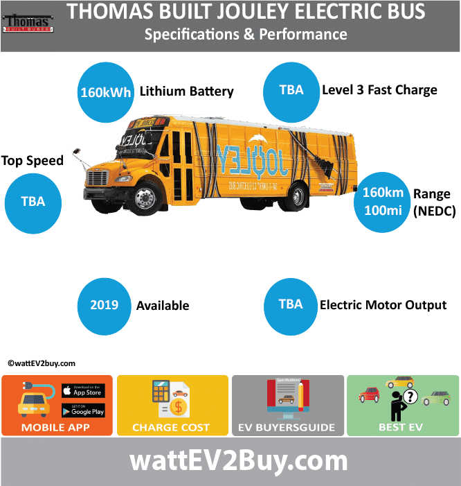 Thomas Built Jouley electric school bus specs	 Brand	DAIMLER Model	Thomas Built Jouley Fuel_Type	BEV Chinese Name	 Model Code	 Batch	 Battery Capacity kWh	160 Energy Density Wh/kg	 Battery Electric Range - at constant 38mph	 Battery Electric Range - at constant 60km/h	 Battery Electric Range - NEDC km	 Battery Electric Range - NEDC Mi	 Battery Electric Range - EPA Mi	100 Battery Electric Range - EPA km	160 Electric Top Speed - mph	 Electric Top Speed - km/h	 Acceleration 0 - 100km/h sec	 Onboard Charger kW	 LV 2 Charge Time (Hours)	 LV 3 Charge Time (min to 80%)	 Energy Consumption kWh/km	 Max Power - hp (Electric Max)	 Max Power - kW  (Electric Max)	 CHINA MSRP (before incentives & destination)	 US MSRP (before incentives & destination)	 MSRP after incentives	 Lenght (mm)	 Width (mm)	 Height (mm)	 Wheelbase (mm)	 Lenght (inc)	 Width (inc)	 Height (inc)	 Wheelbase (inc)	 Curb Weight (kg)