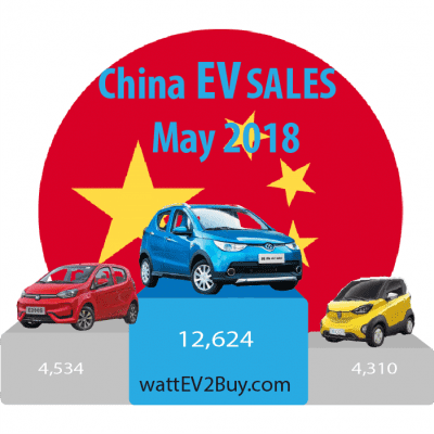 China-MAy-2018-ev-sales