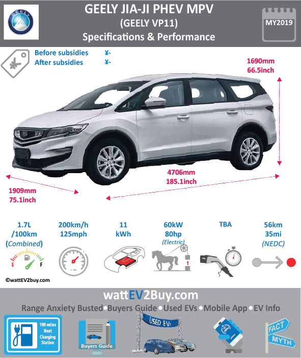 Geely VP11 Specs 783 Changes Updated No Brand Geely Model VP11 PHEV Fuel_Type PHEV Chinese Name 吉利牌VP11 Model Code MR6471PHEV02 Batch 307 Battery Capacity kWh Energy Density Wh/kg Battery Electric Range - at constant 38mph 35 Battery Electric Range - at constant 60km/h 56 Battery Electric Range - NEDC km Battery Electric Range - NEDC Mi Battery Electric Range - EPA Mi Battery Electric Range - EPA km Electric Top Speed - mph Electric Top Speed - km/h Acceleration 0 - 100km/h sec Onboard Charger kW LV 2 Charge Time (Hours) LV 3 Charge Time (min to 80%) Energy Consumption kWh/km Max Power - hp (Electric Max) 80.4612 Max Power - kW (Electric Max) 60 CHINA MSRP (before incentives & destination) US MSRP (before incentives & destination) MSRP after incentives Lenght (mm) 4706 Width (mm) 1909 Height (mm) 1686 Wheelbase (mm) Lenght (inc) 185.1199691 Width (inc) 75.09435209 Height (inc) 66.32219886 Wheelbase (inc) Curb Weight (kg) 1820