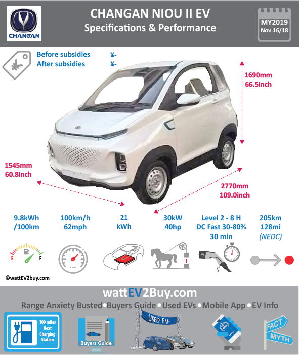 Changan Niou II EV Specs Brand Changan Model Changan Niou II EV Fuel_Type BEV Chinese Name 长安尼欧Ⅱ Model Code Batch Battery Capacity kWh Energy Density Wh/kg 141.49 Battery Electric Range - at constant 38mph Battery Electric Range - at constant 60km/h Battery Electric Range - NEDC km 205 Battery Electric Range - NEDC Mi 128.125 Battery Electric Range - EPA Mi Battery Electric Range - EPA km Electric Top Speed - mph 62.5 Electric Top Speed - km/h 100 Acceleration 0 - 100km/h sec Onboard Charger kW LV 2 Charge Time (Hours) LV 3 Charge Time (min to 80%) Energy Consumption kWh/km Max Power - hp (Electric Max) 40.2306 Max Power - kW (Electric Max) 30 CHINA MSRP (before incentives & destination) US MSRP (before incentives & destination) MSRP after incentives Lenght (mm) 2770 Width (mm) 1545 Height (mm) 1690 Wheelbase (mm) Lenght (inc) 108.9635177 Width (inc) 60.77568045 Height (inc) 66.4795469 Wheelbase (inc) Curb Weight (kg) 795