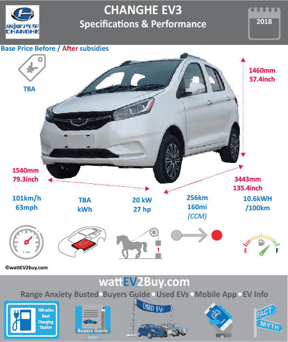 Changhe Ideal EV3 EV Specs Yes Brand CHANGHE Model Changhe Ideal EV3 Fuel_Type BEV Chinese Name Model Code Batch Battery Capacity kWh Energy Density Wh/kg Battery Electric Range - at constant 38mph 192.5 Battery Electric Range - at constant 60km/h 308 Battery Electric Range - NEDC km Battery Electric Range - NEDC Mi Battery Electric Range - EPA Mi Battery Electric Range - EPA km Electric Top Speed - mph Electric Top Speed - km/h Acceleration 0 - 100km/h sec Onboard Charger kW LV 2 Charge Time (Hours) 10 LV 3 Charge Time (min to 80%) 50 Energy Consumption kWh/km Max Power - hp (Electric Max) Max Power - kW (Electric Max) CHINA MSRP (before incentives & destination) US MSRP (before incentives & destination) MSRP after incentives Lenght (mm) 3468 Width (mm) 1540 Height (mm) 1464 Wheelbase (mm) Lenght (inc) 136.4207507 Width (inc) 60.5789954 Height (inc) 57.58938264 Wheelbase (inc) Curb Weight (kg)