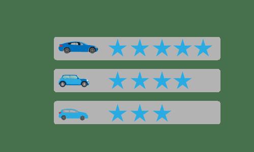 Ranking-EVs