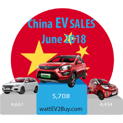 China-EV-sales-June-2018