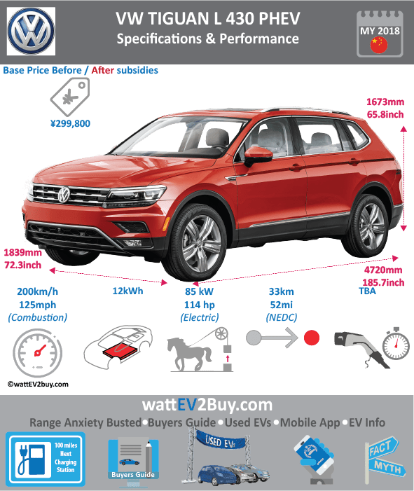 VW Tiguan L PHEV Specs Brand VOLKSWAGEN Model VW Tiguan L PHEV Fuel_Type PHEV Chinese Name Model Code SVW6471APV Batch Battery Capacity kWh Energy Density Wh/kg Battery Electric Range - at constant 38mph Battery Electric Range - at constant 60km/h Battery Electric Range - NEDC km Battery Electric Range - EPA Mi Battery Electric Range - NEDC Mi Battery Electric Range - EPA km Electric Top Speed - mph Electric Top Speed - km/h Acceleration 0 - 100km/h sec Onboard Charger kW LV 2 Charge Time (Hours) LV 3 Charge Time (min to 80%) Energy Consumption kWh/km Max Power - hp (Electric Max) 113.9867 Max Power - kW (Electric Max) 85 CHINA MSRP (before incentives & destination) US MSRP (before incentives & destination) MSRP after incentives Lenght (mm) 4720 Width (mm) 1839 Height (mm) 1673 Wheelbase (mm) Lenght (inc) 185.6706872 Width (inc) 72.34076139 Height (inc) 65.81081773 Wheelbase (inc) Curb Weight (kg) 1830