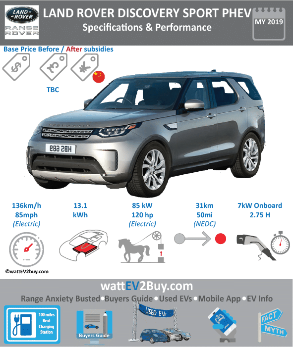 Land Rover Discovery PHEV Specs Brand Land Rover Model Land Rover Discovery PHEV Fuel_Type PHEV Chinese Name Model Code Batch Battery Capacity kWh Energy Density Wh/kg Battery Electric Range - at constant 38mph Battery Electric Range - at constant 60km/h Battery Electric Range - NEDC km Battery Electric Range - EPA Mi Battery Electric Range - NEDC Mi Battery Electric Range - EPA km Electric Top Speed - mph Electric Top Speed - km/h Acceleration 0 - 100km/h sec Onboard Charger kW LV 2 Charge Time (Hours) LV 3 Charge Time (min to 80%) Energy Consumption kWh/km Max Power - hp (Electric Max) Max Power - kW (Electric Max) CHINA MSRP (before incentives & destination) US MSRP (before incentives & destination) MSRP after incentives Lenght (mm) Width (mm) Height (mm) Wheelbase (mm) Lenght (inc) Width (inc) Height (inc) Wheelbase (inc) Curb Weight (kg)