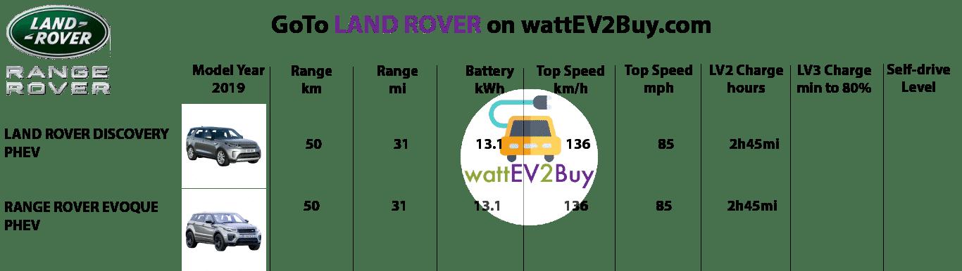 Land-rover-2019-ev-models-specs