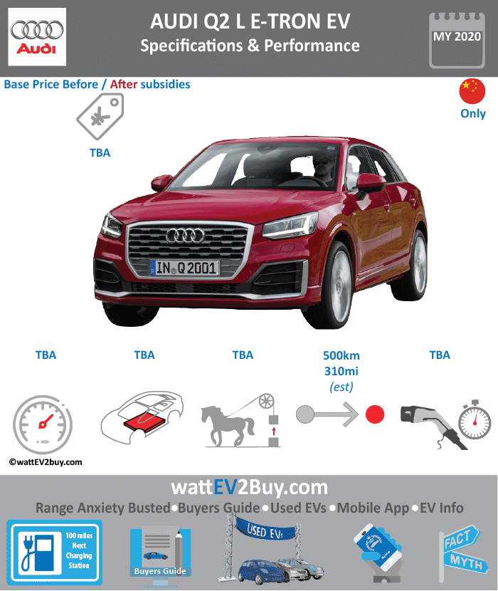 Audi Q2 L e-tron Specs Brand AUDI Model Audi Q2 L e-tron Fuel_Type BEV Chinese Name Model Code Batch Battery Capacity kWh Energy Density Wh/kg Battery Electric Range - at constant 38mph Battery Electric Range - at constant 60km/h Battery Electric Range - NEDC km 500 Battery Electric Range - EPA Mi Battery Electric Range - NEDC Mi 312.5 Battery Electric Range - EPA km Electric Top Speed - mph Electric Top Speed - km/h Acceleration 0 - 100km/h sec Onboard Charger kW LV 2 Charge Time (Hours) LV 3 Charge Time (min to 80%) Energy Consumption kWh/km Max Power - hp (Electric Max) Max Power - kW (Electric Max) CHINA MSRP (before incentives & destination) US MSRP (before incentives & destination) MSRP after incentives Lenght (mm) Width (mm) Height (mm) Wheelbase (mm) Lenght (inc) Width (inc) Height (inc) Wheelbase (inc) Curb Weight (kg)