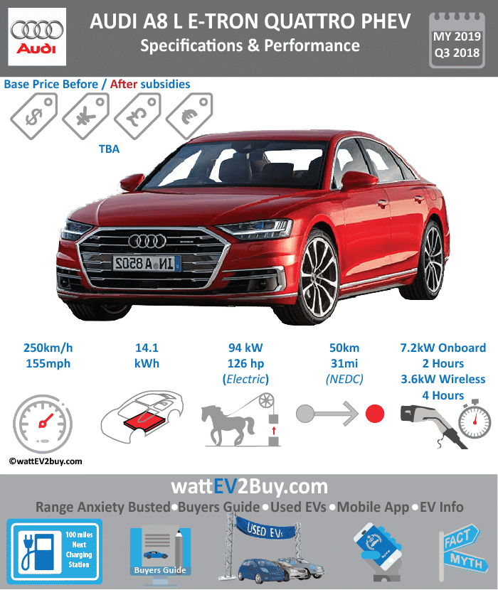 AUDI A8 L e-tron Specs	 Brand	AUDI Model	AUDI A8 L e-tron Fuel_Type	PHEV Chinese Name	 Model Code	 Batch	 Battery Capacity kWh	14.1 Energy Density Wh/kg	 Battery Electric Range - at constant 38mph	 Battery Electric Range - at constant 60km/h	 Battery Electric Range - NEDC km	50 Battery Electric Range - EPA Mi	 Battery Electric Range - NEDC Mi	31.25 Battery Electric Range - EPA km	 Electric Top Speed - mph	 Electric Top Speed - km/h	 Acceleration 0 - 100km/h sec	 Onboard Charger kW	7.2 LV 2 Charge Time (Hours)	2 LV 3 Charge Time (min to 80%)	 Energy Consumption kWh/km	 Max Power - hp (Electric Max)	126.05588 Max Power - kW  (Electric Max)	94 CHINA MSRP (before incentives & destination)	 US MSRP (before incentives & destination)	 MSRP after incentives	 Lenght (mm)	 Width (mm)	 Height (mm)	 Wheelbase (mm)	 Lenght (inc)	 Width (inc)	 Height (inc)	 Wheelbase (inc)	 Curb Weight (kg)