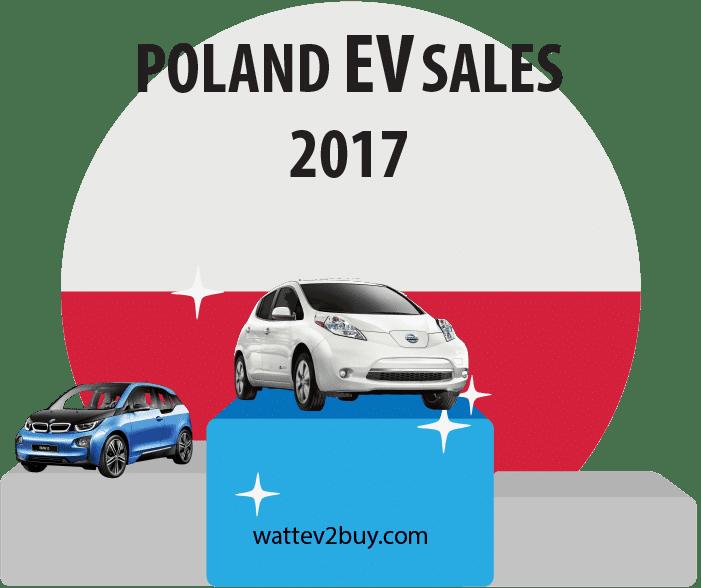Polish-ev-sales-2017-top-ev-models