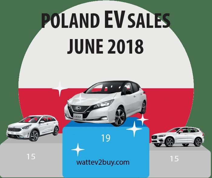 Poland-ev-sales-june-2018-top-models