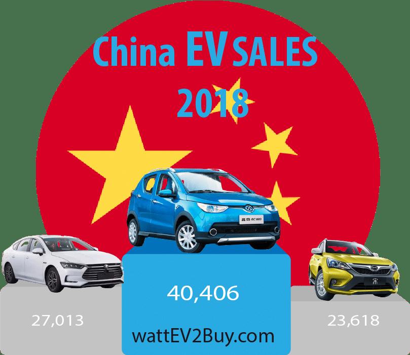 Chinese-Ev-sales-2018