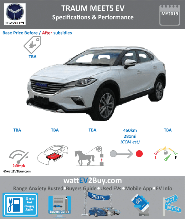 Traum MEET 5 EV specs Brand TRAUM Model Traum MEET 5 Fuel_Type BEV Chinese Name 君马汽车 MEET5 EV Model Code Batch Battery Capacity kWh Energy Density Wh/kg Battery Electric Range - at constant 38mph Battery Electric Range - at constant 60km/h Battery Electric Range - NEDC km 450 Battery Electric Range - EPA Mi Battery Electric Range - NEDC Mi 281.25 Battery Electric Range - EPA km Electric Top Speed - mph Electric Top Speed - km/h Acceleration 0 - 100km/h sec Onboard Charger kW LV 2 Charge Time (Hours) LV 3 Charge Time (min to 80%) Energy Consumption kWh/km Max Power - hp (Electric Max) Max Power - kW (Electric Max) CHINA MSRP (before incentives & destination) US MSRP (before incentives & destination) MSRP after incentives Lenght (mm) Width (mm) Height (mm) Wheelbase (mm) Lenght (inc) Width (inc) Height (inc) Wheelbase (inc) Curb Weight (kg)