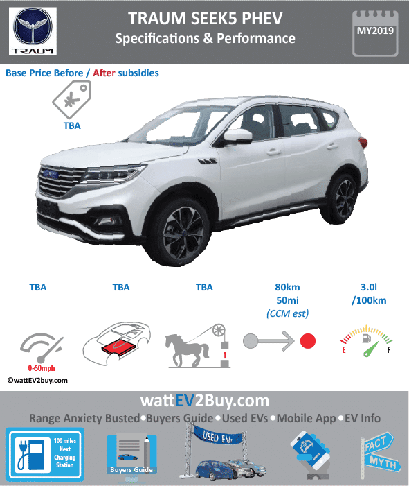 Traum SEEK5 PHEV specs Brand TRAUM Model Traum SEEK5 PHEV specs Fuel_Type PHEV Chinese Name 君马汽车SEEK5 PHEV Model Code Batch Battery Capacity kWh Energy Density Wh/kg Battery Electric Range - at constant 38mph Battery Electric Range - at constant 60km/h Battery Electric Range - NEDC km 80 Battery Electric Range - EPA Mi Battery Electric Range - NEDC Mi 50 Battery Electric Range - EPA km Electric Top Speed - mph Electric Top Speed - km/h Acceleration 0 - 100km/h sec Onboard Charger kW LV 2 Charge Time (Hours) LV 3 Charge Time (min to 80%) Energy Consumption kWh/km Max Power - hp (Electric Max) Max Power - kW (Electric Max) CHINA MSRP (before incentives & destination) US MSRP (before incentives & destination) MSRP after incentives Lenght (mm) Width (mm) Height (mm) Wheelbase (mm) Lenght (inc) Width (inc) Height (inc) Wheelbase (inc) Curb Weight (kg)