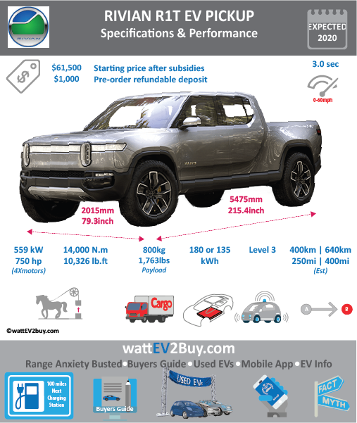 Rivian R1t Ev Pickup Specs A1t Brand Model Fuel Type Bev Chinese Name Code Batch Battery