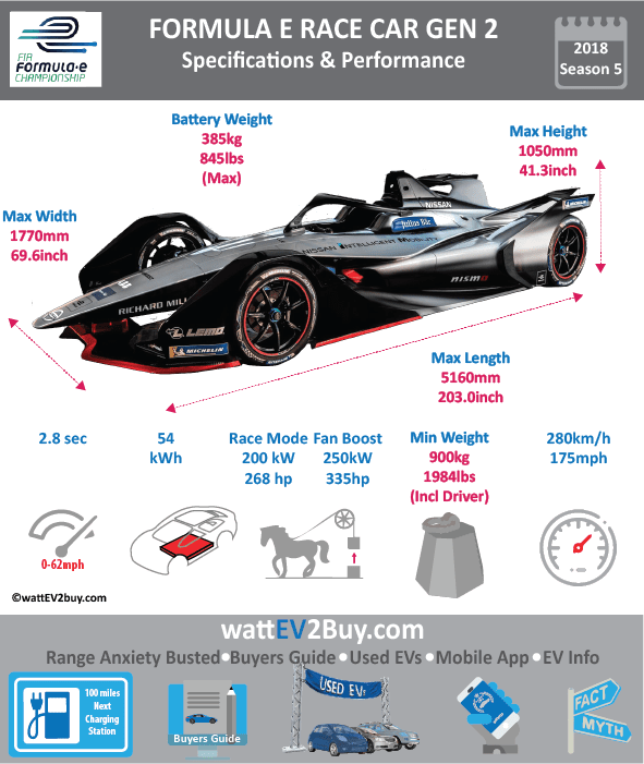 Formula E Gen 2 Season 5 Specs And Dimensions Yes Brand Model