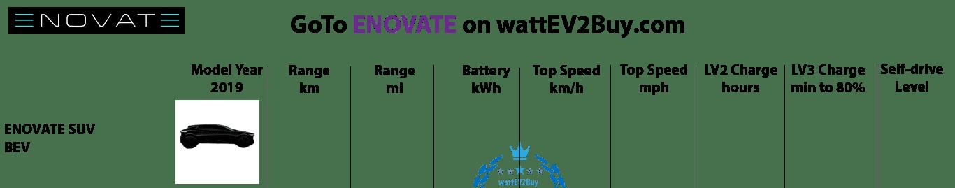 Enovate-2019-ev-model-specs