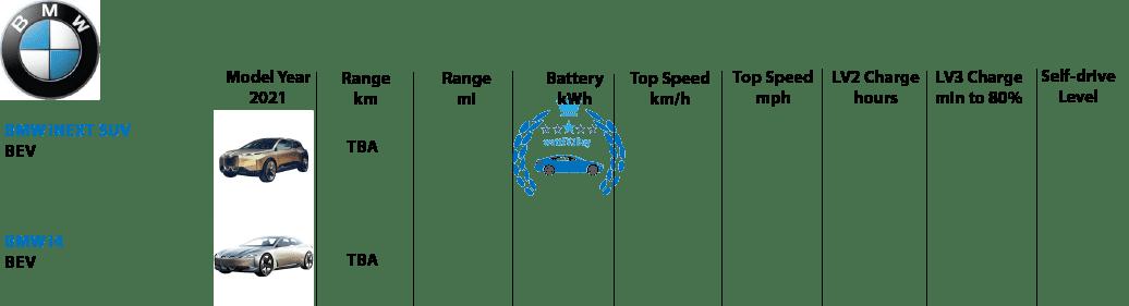 BMW-2021-ev-models