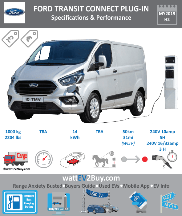 Ford Transit Connect Plug-in electric van Specs Dimensions Brand FORD Model Ford Transit Connect Fuel_Type PHEV Chinese Name Model Code Batch Battery Capacity kWh 14 Energy Density Wh/kg Battery Electric Range - at constant 38mph Battery Electric Range - at constant 60km/h Battery Electric Range - NEDC km Battery Electric Range - EPA Mi Battery Electric Range - NEDC Mi Battery Electric Range - EPA km Electric Top Speed - mph Electric Top Speed - km/h Acceleration 0 - 100km/h sec Onboard Charger kW LV 2 Charge Time (Hours) 3 LV 3 Charge Time (min to 80%) Energy Consumption kWh/km Max Power - hp (Electric Max) Max Power - kW (Electric Max) CHINA MSRP (before incentives & destination) US MSRP (before incentives & destination) MSRP after incentives Lenght (mm) Width (mm) Height (mm) Wheelbase (mm) Lenght (inc) Width (inc) Height (inc) Wheelbase (inc) Curb Weight (kg)