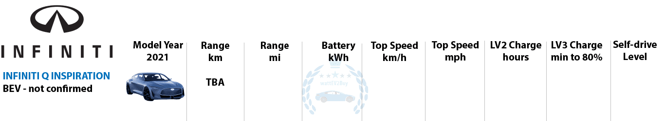Infiniti-ev-models-2021