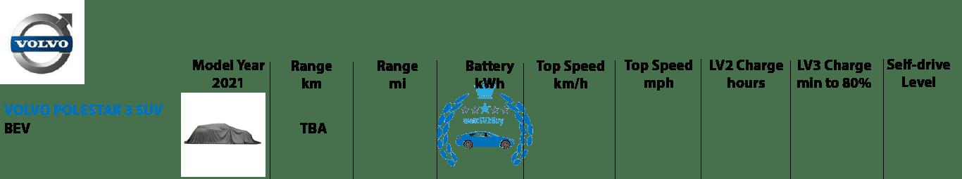 Volvo-2021-ev-models