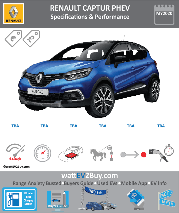 Renault Captur PHEV Specs	 Brand	RENAULT Model Year	2020 Model	Renault Captur PHEV Fuel_Type	PHEV Chinese Name	 Model Code	 Battery Capacity kWh	 Battery Nominal rating kWh	 Energy Density Wh/kg	 Battery Electric Range - at constant 38mph	 Battery Electric Range - at constant 60km/h	 WLTP g CO2/km	 CO2 Emissions (WLTP) g/km	 BEV Range - NEDC km	 BEV - NEDC Mi	 EPA BEV Range - km	 EPA BEV Range - Mi	 Extended Range - mile	 BEV Range - WLTP km	 BEV Range - WLTP Mi	 Electric Top Speed - mph	 Electric Top Speed - km/h	 Acceleration 0 - 100km/h sec	 Onboard Charger kW	 LV 2 Charge Time (Hours)	 LV 3 Charge Time (min to 80%)	 Energy Consumption kWh/km	 Max Power - hp (Electric Max)	 Max Power - kW  (Electric Max)	 CHINA MSRP (before incentives & destination)	 US MSRP (before incentives & destination)	 MSRP after incentives	 Lenght (mm)	 Width (mm)	 Height (mm)	 Wheelbase (mm)	 Lenght (inc)	 Width (inc)	 Height (inc)	 Wheelbase (inc)	 Curb Weight (kg)