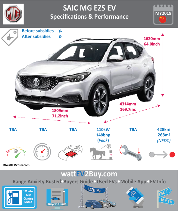 SAIC MGEZS EV specs Brand SAIC MG Model MG EZS Model Year 2019 Fuel_Type BEV Chinese Name Model Code BEVCSA7001UBEV1 Battery Capacity kWh Battery Nominal rating kWh Energy Density Wh/kg Battery Electric Range - at constant 38mph Battery Electric Range - at constant 60km/h WLTP g CO2/km CO2 Emissions (WLTP) g/km BEV Range - NEDC km BEV - NEDC Mi EPA BEV Range - km EPA BEV Range - Mi Extended Range - mile BEV Range - WLTP km BEV Range - WLTP Mi Electric Top Speed - mph Electric Top Speed - km/h Acceleration 0 - 100km/h sec Onboard Charger kW LV 2 Charge Time (Hours) LV 3 Charge Time (min to 80%) Energy Consumption kWh/km Max Power - hp (Electric Max) 148 Max Power - kW (Electric Max) 110 CHINA MSRP (before incentives & destination) US MSRP (before incentives & destination) MSRP after incentives Lenght (mm) 4314 Width (mm) 1809 Height (mm) 1620 Wheelbase (mm) 2585 Lenght (inc) 169.7 Width (inc) 71.2 Height (inc) 64 Wheelbase (inc) 102 Curb Weight (kg)