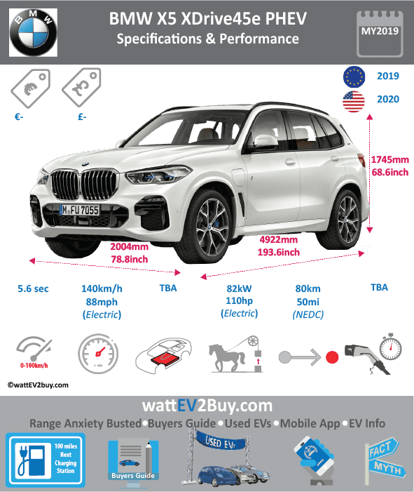 BMW X5 xDrive45e iPerformance Specs BrandBMW Model Year2019 ModelBMW X5 xDrive45e iPerformance Fuel_TypePHEV Chinese Name0 Model Code0 Battery Capacity kWh Battery Nominal rating kWh Energy Density Wh/kg0 Battery Electric Range - at constant 38mph0 Battery Electric Range - at constant 60km/h0 WLTP g CO2/km CO2 Emissions (WLTP) g/km49 BEV Range - NEDC km80 BEV - NEDC Mi50 EPA BEV Range - km0 EPA BEV Range - Mi Extended Range - mile540 BEV Range - WLTP km BEV Range - WLTP Mi Electric Top Speed - mph87.5 Electric Top Speed - km/h140 Acceleration 0 - 100km/h sec0 Onboard Charger kW3.5 LV 2 Charge Time (Hours)2.8 LV 3 Charge Time (min to 80%)0 Energy Consumption kWh/km0.36875 Max Power - hp (Electric Max)109.96364 Max Power - kW  (Electric Max)82 CHINA MSRP (before incentives & destination) US MSRP (before incentives & destination) MSRP after incentives0 Lenght (mm)4922 Width (mm)2004 Height (mm)1745 Wheelbase (mm)2975 Lenght (inc)193.6167632 Width (inc)78.83136804 Height (inc)68.64308245 Wheelbase (inc)117.0276048 Curb Weight (kg)2230