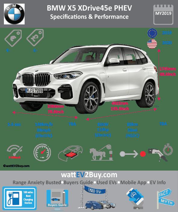Bmw X5 Xdrive45e Iperformance Specs Brand Model Year 2019 Fuel Type