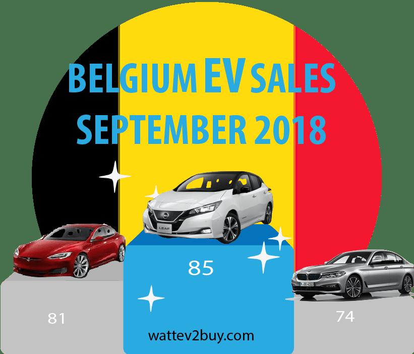 Belgium-EV-sales-September-2018