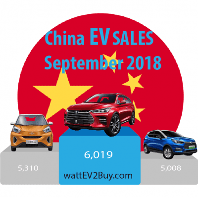 China-EV-sales-September-2018