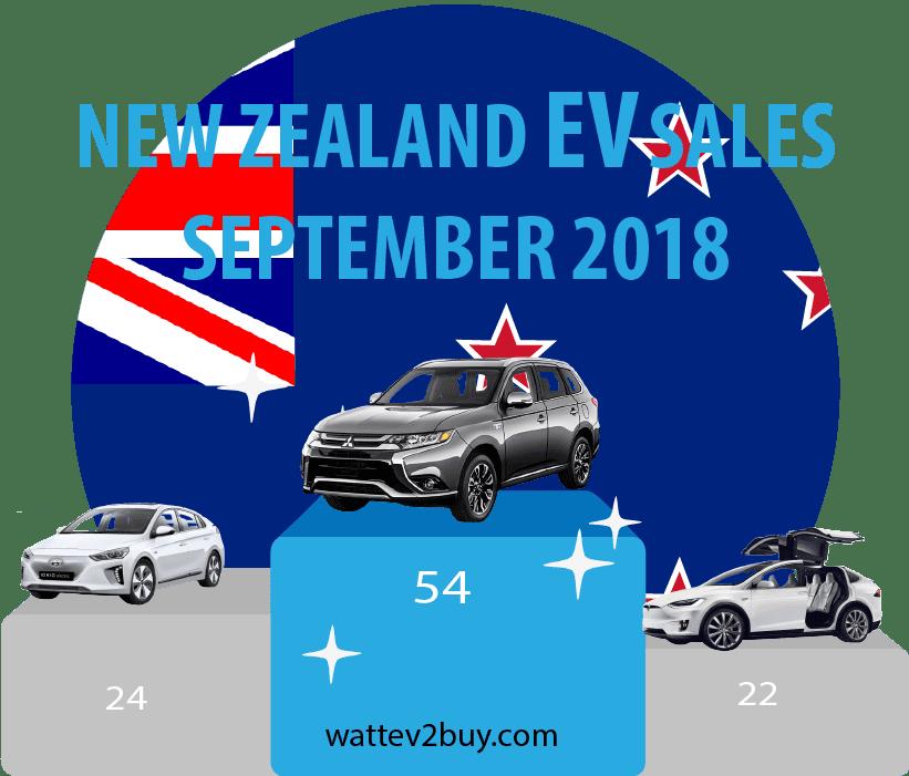 New-Zealand-EV-sales-Septemebr-2018