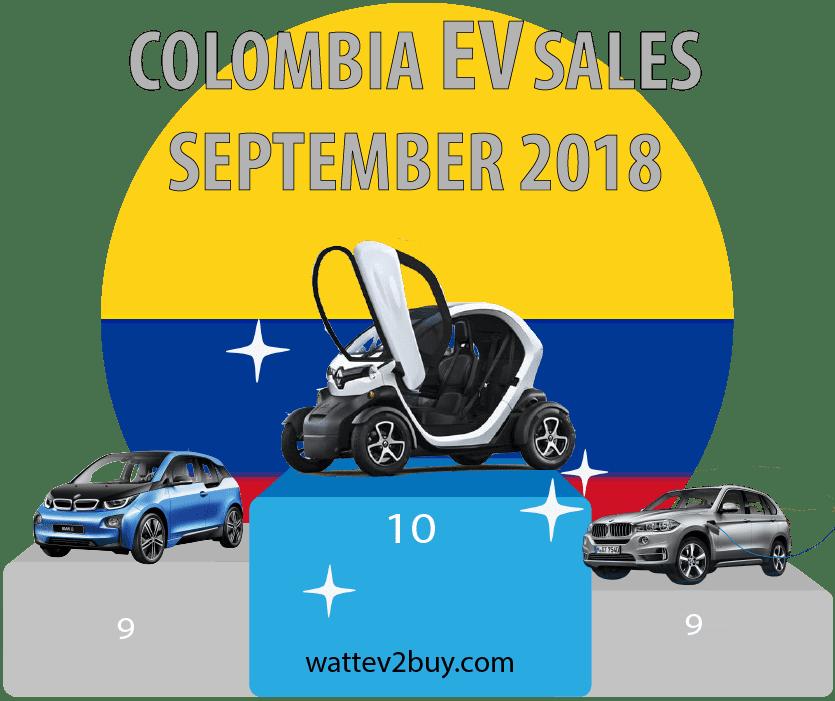 Colombia-EV-sales-2018-september