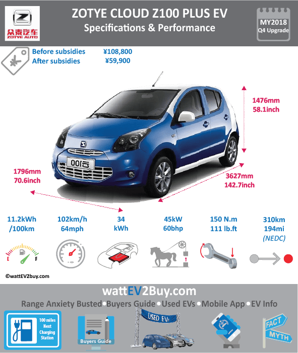 Zotye Z100/Cloud EV Specs Brand Zotye Model Zotye Z100/Cloud EV Model Year 2018 Fuel_Type BEV Chinese Name 众泰云100plus Model Code JNJ7000EVX26 Battery Capacity kWh 34 Battery Nominal rating kWh Energy Density Wh/kg 141.81 Battery Electric Range - at constant 38mph 0 Battery Electric Range - at constant 60km/h 0 WLTP g CO2/km CO2 Emissions (WLTP) g/km BEV Range - NEDC km 310 BEV - NEDC Mi 194 EPA BEV Range - km 0 EPA BEV Range - Mi Extended Range - mile BEV Range - WLTP km 0 BEV Range - WLTP Mi 0 Electric Top Speed - mph 63.75 Electric Top Speed - km/h 102 Acceleration 0 - 100km/h sec Onboard Charger kW NK LV 2 Charge Time (Hours) 8 LV 3 Charge Time (min to 80%) 0 Energy Consumption kWh/km 0 Max Power - hp (Electric Max) 60 Max Power - kW (Electric Max) 45 CHINA MSRP (before incentives & destination) 108800 US MSRP (before incentives & destination) MSRP after incentives 72800 Lenght (mm) 3627 Width (mm) 1620 Height (mm) 1476 Wheelbase (mm) 2360 Lenght (inc) 142.6753353 Width (inc) 63.7259562 Height (inc) 58.06142676 Wheelbase (inc) 92.8353436 Curb Weight (kg) 1075