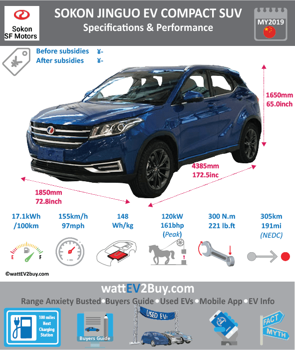 JINGUO Compact EV SUV specs Brand SOKON Model JINGUO Compact EV SUV Model Year 2019 Fuel_Type BEV Chinese Name 金菓EV S513 Model Code SKE7000BEVF Battery Capacity kWh Battery Nominal rating kWh Energy Density Wh/kg 147.87 Battery Electric Range - at constant 38mph Battery Electric Range - at constant 60km/h WLTP g CO2/km CO2 Emissions (WLTP) g/km BEV Range - NEDC km 305 BEV - NEDC Mi 191 EPA BEV Range - km EPA BEV Range - Mi Extended Range - mile BEV Range - WLTP km BEV Range - WLTP Mi Electric Top Speed - mph 96.875 Electric Top Speed - km/h 155 Acceleration 0 - 100km/h sec Onboard Charger kW LV 2 Charge Time (Hours) LV 3 Charge Time (min to 80%) Energy Consumption kWh/km Max Power - hp (Electric Max) 161 Max Power - kW (Electric Max) 120 CHINA MSRP (before incentives & destination) US MSRP (before incentives & destination) MSRP after incentives Lenght (mm) 4385 Width (mm) 1850 Height (mm) 1650 Wheelbase (mm) Lenght (inc) 172.5 Width (inc) 72.8 Height (inc) 65 Wheelbase (inc) Curb Weight (kg) 1755