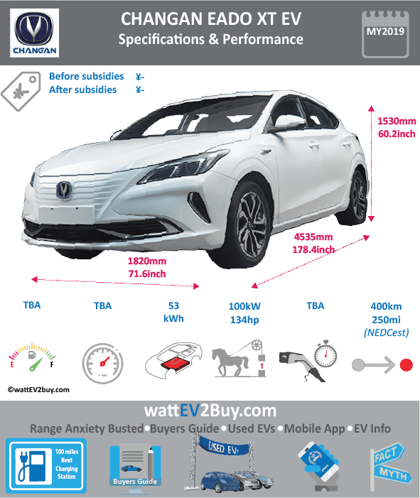 Changan Eado XT EV specs Brand Changan Model Changan Eado XT Model Year 2019 Fuel_Type BEV Chinese Name 逸动XT Model Code Battery Capacity kWh 53 Battery Nominal rating kWh Energy Density Wh/kg Battery Electric Range - at constant 38mph Battery Electric Range - at constant 60km/h WLTP g CO2/km CO2 Emissions (WLTP) g/km BEV Range - NEDC km 400 BEV - NEDC Mi 250 EPA BEV Range - km EPA BEV Range - Mi Extended Range - mile BEV Range - WLTP km BEV Range - WLTP Mi Electric Top Speed - mph Electric Top Speed - km/h Acceleration 0 - 100km/h sec Onboard Charger kW LV 2 Charge Time (Hours) LV 3 Charge Time (min to 80%) Energy Consumption kWh/km Max Power - hp (Electric Max) Max Power - kW (Electric Max) CHINA MSRP (before incentives & destination) US MSRP (before incentives & destination) MSRP after incentives Lenght (mm) 4535 Width (mm) 1820 Height (mm) 1530 Wheelbase (mm) 2700 Lenght (inc) 178.4 Width (inc) 71.6 Height (inc) 60.2 Wheelbase (inc) 106 Curb Weight (kg)