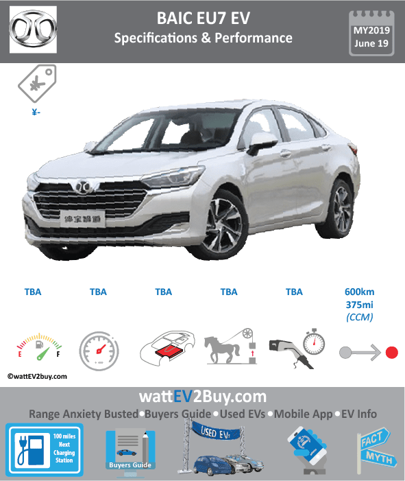 BAIC EU7 EV Specs release date price	 Brand	BAIC Model	BAIC EU7 EV Model Year	2019 Fuel_Type	BEV Chinese Name	北汽新能源EU7 Model Code	 Battery Capacity kWh	 Battery Nominal rating kWh	 Energy Density Wh/kg	 Battery Electric Range - at constant 38mph	 Battery Electric Range - at constant 60km/h	 WLTP g CO2/km	 CO2 Emissions (WLTP) g/km	 BEV Range - NEDC km	 BEV - NEDC Mi	 EPA BEV Range - km	 EPA BEV Range - Mi	 Extended Range - mile	 BEV Range - WLTP km	 BEV Range - WLTP Mi	 Electric Top Speed - mph	 Electric Top Speed - km/h	 Acceleration 0 - 100km/h sec	 Onboard Charger kW	 LV 2 Charge Time (Hours)	 LV 3 Charge Time (min to 80%)	 Energy Consumption kWh/km	 Max Power - hp (Electric Max)	 Max Power - kW  (Electric Max)	 CHINA MSRP (before incentives & destination)	 US MSRP (before incentives & destination)	 MSRP after incentives	 Lenght (mm)	 Width (mm)	 Height (mm)	 Wheelbase (mm)	 Lenght (inc)	 Width (inc)	 Height (inc)	 Wheelbase (inc)	 Curb Weight (kg)
