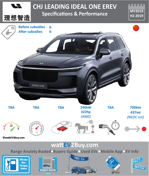 CHJ LEADING IDEAL One EV SUV SPECS release date Brand CHJ LEADING IDEAL Model CHJ LEADING IDEAL One Model Year 2019 Fuel_Type EREV Chinese Name Model Code Battery Capacity kWh Battery Nominal rating kWh Energy Density Wh/kg Battery Electric Range - at constant 38mph Battery Electric Range - at constant 60km/h WLTP g CO2/km CO2 Emissions (WLTP) g/km BEV Range - NEDC km 700 BEV - NEDC Mi 438 EPA BEV Range - km EPA BEV Range - Mi Extended Range - mile 625 BEV Range - WLTP km BEV Range - WLTP Mi Electric Top Speed - mph Electric Top Speed - km/h Acceleration 0 - 100km/h sec Onboard Charger kW LV 2 Charge Time (Hours) LV 3 Charge Time (min to 80%) Energy Consumption kWh/km Max Power - hp (Electric Max) Max Power - kW (Electric Max) CHINA MSRP (before incentives & destination) US MSRP (before incentives & destination) MSRP after incentives Lenght (mm) Width (mm) Height (mm) Wheelbase (mm) Lenght (inc) Width (inc) Height (inc) Wheelbase (inc) Curb Weight (kg)