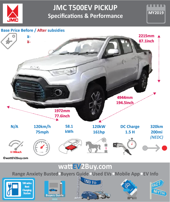JMC T500EV Pickup Specs Brand JMC Model JMC T500EV Pickup Model Year 2019 Fuel_Type BEV Chinese Name 江铃域虎T500EV Model Code JX5040XXYTC-M5BEV Battery Capacity kWh 58.1 Battery Nominal rating kWh Energy Density Wh/kg 140.2 Battery Electric Range - at constant 38mph 262.5 Battery Electric Range - at constant 60km/h 420 WLTP g CO2/km CO2 Emissions (WLTP) g/km BEV Range - NEDC km 320 BEV - NEDC Mi 200 EPA BEV Range - km EPA BEV Range - Mi Extended Range - mile BEV Range - WLTP km BEV Range - WLTP Mi Electric Top Speed - mph 75 Electric Top Speed - km/h 120 Acceleration 0 - 100km/h sec Onboard Charger kW LV 2 Charge Time (Hours) LV 3 Charge Time (min to 80%) Energy Consumption kWh/km Max Power - hp (Electric Max) 161 Max Power - kW (Electric Max) 120 CHINA MSRP (before incentives & destination) US MSRP (before incentives & destination) MSRP after incentives Lenght (mm) 4944 Width (mm) 1972 Height (mm) 2215 Wheelbase (mm) 3085 Lenght (inc) 194.5 Width (inc) 77.6 Height (inc) 87.1 Wheelbase (inc) 121 Curb Weight (kg) 2040